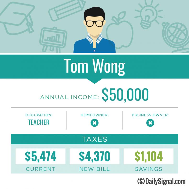TaxGraphics_TomWong