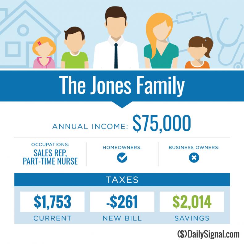 TaxGraphics_Jones