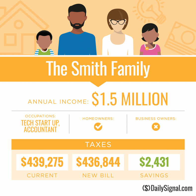 TaxGraphics_Smith