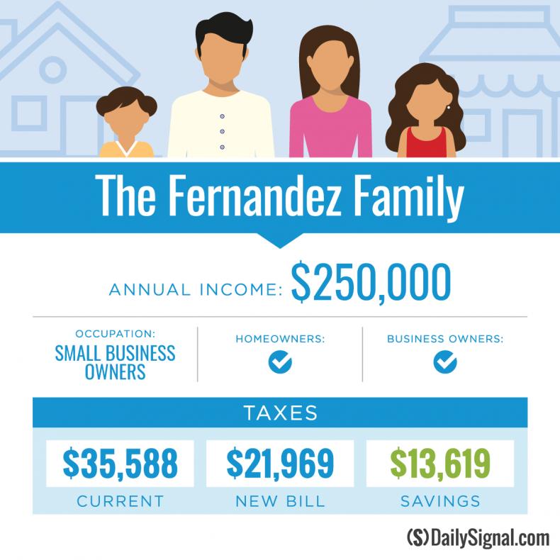 TaxGraphics_Fernandez