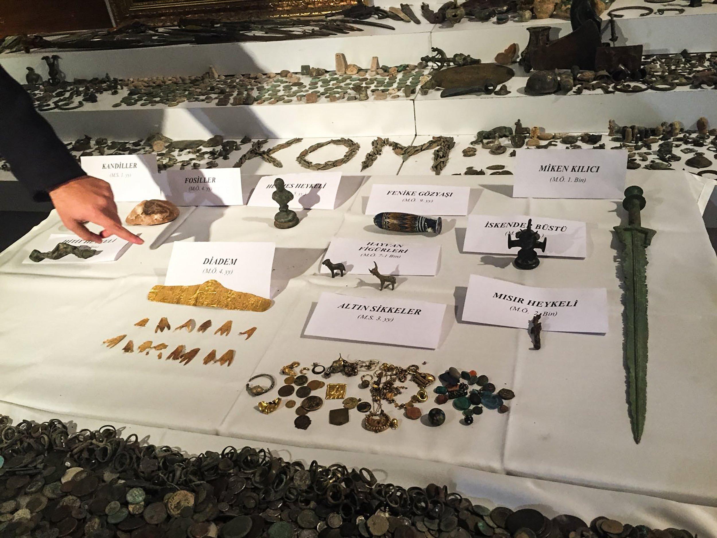 12_21_Turkey Artifacts