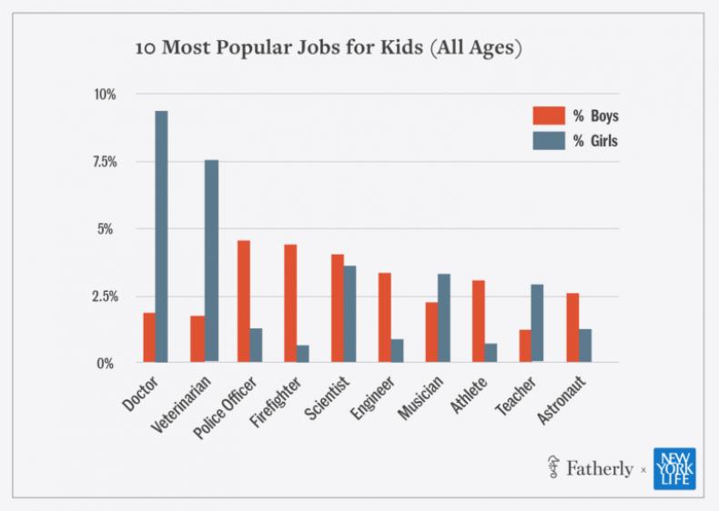 kids_jobs_report