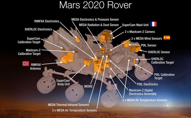 Mars_Mars2020Rover_ScienceInstruments_PIA19672-full2