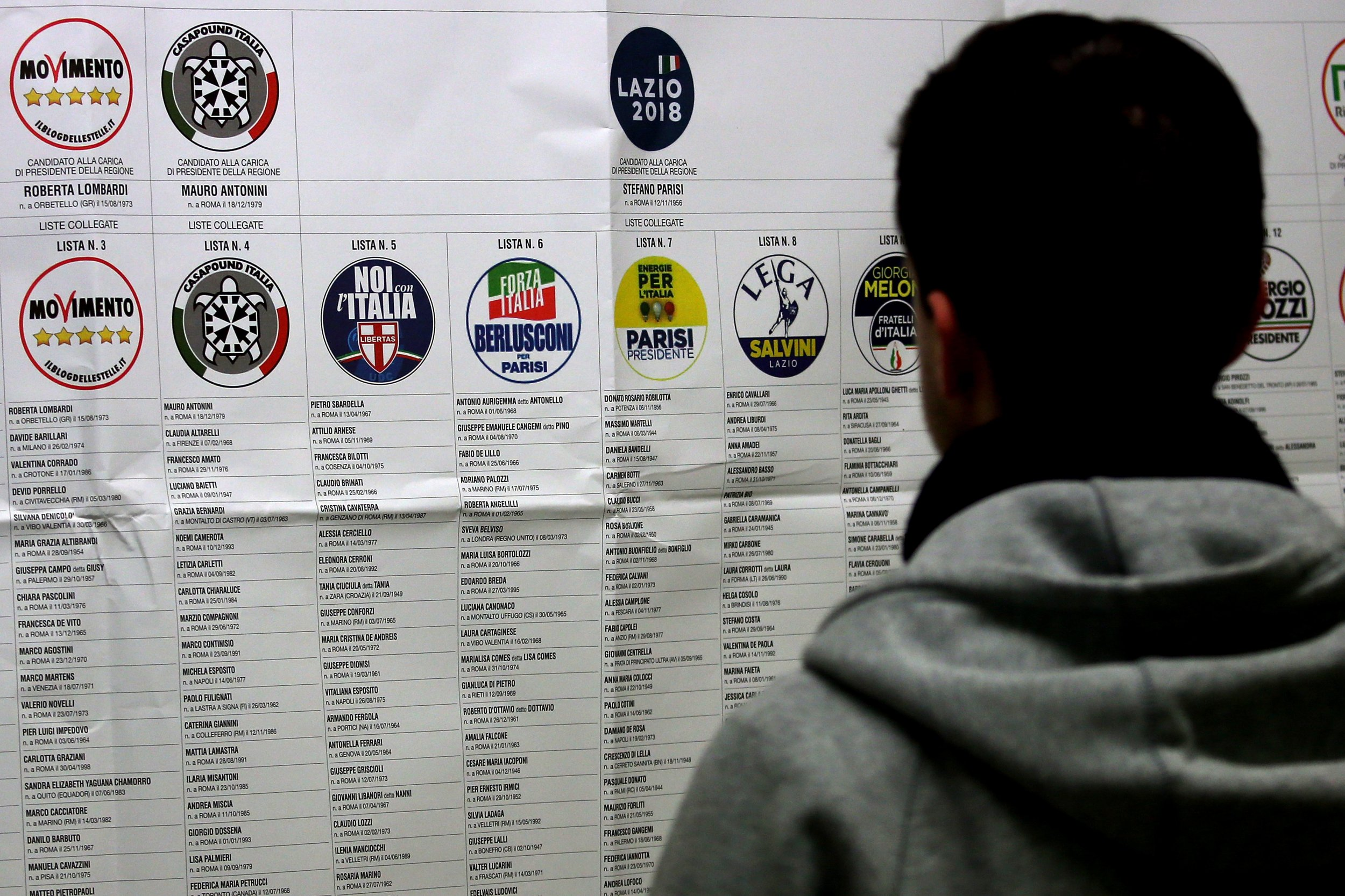 GettyImages-927115562 Italian election