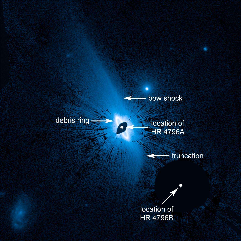 3_7_Stellar Dust System