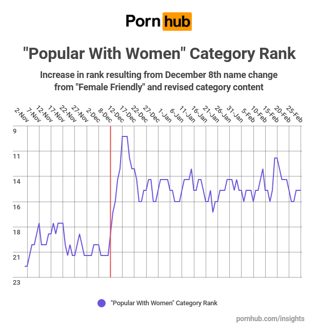 Not logical terms femdom search porn think, that