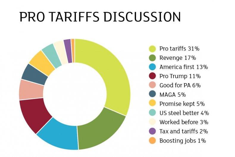 tariffs2