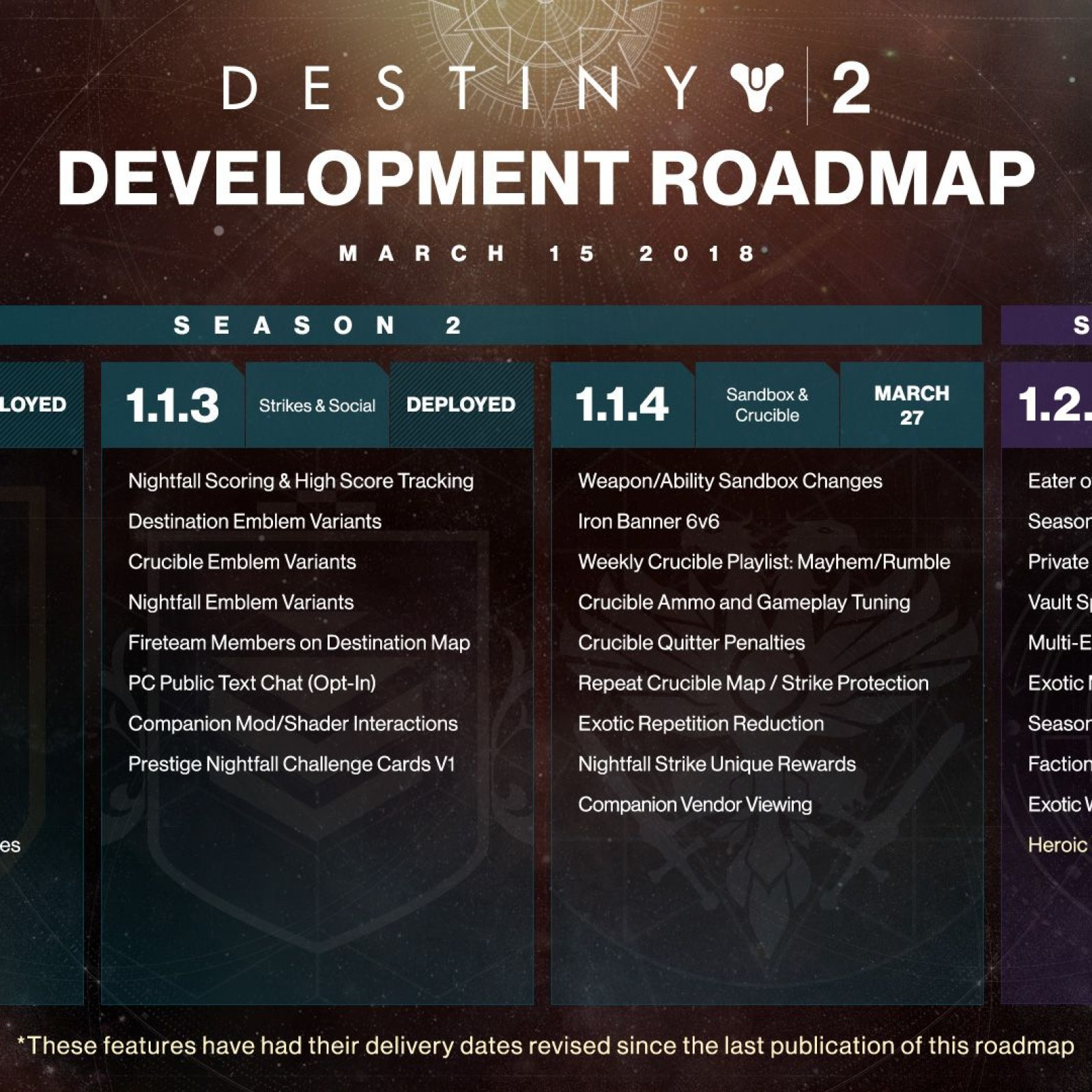 Destiny 2' Updated Roadmap Delays Mods 2 0 Features to May