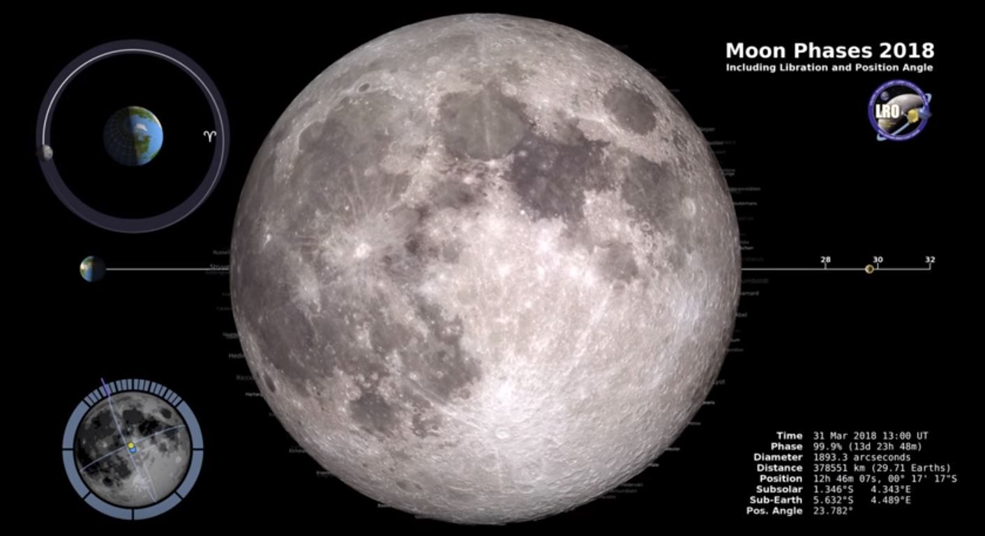 full-moon-march31