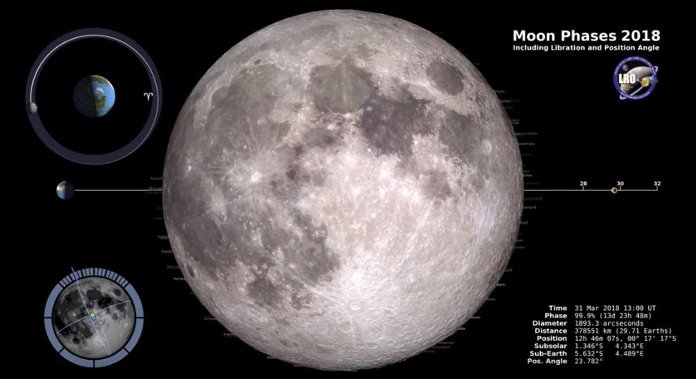 full-moon-march31