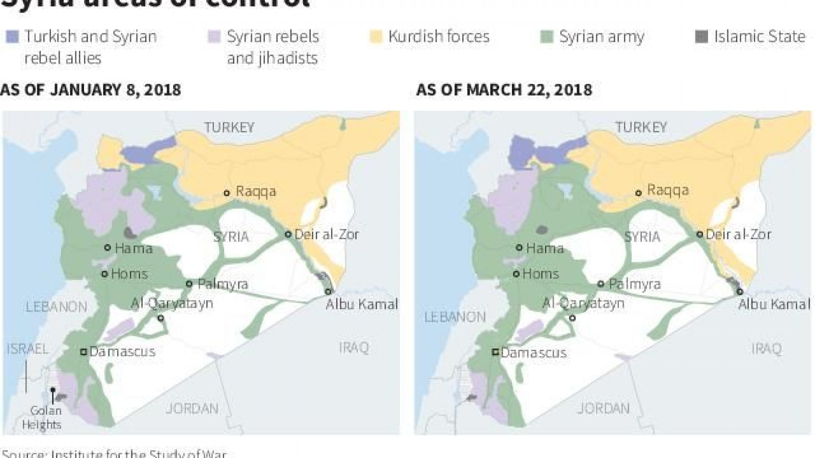 Is ISIS Gone? Syria Prepares for New Islamic State Battle as ... Damascus World Map on cairo world map, istanbul world map, beirut world map, thebes world map, delhi on world map, ashgabat world map, basra world map, naples world map, mecca world map, middle east map, arabia world map, calicut on world map, harappa world map, algiers world map, samarkand world map, tehran world map, timbuktu world map, jerusalem world map, tripoli world map, palestine world map,