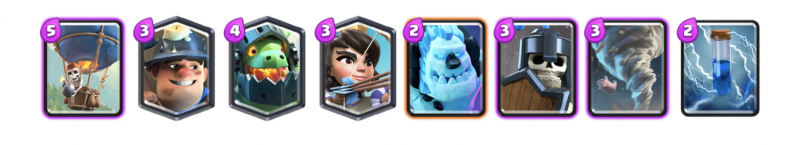 clash, royale, reddit, decks, challenge, tips, strategy, guide, Balloon Parade how, to, play, win, master, blind