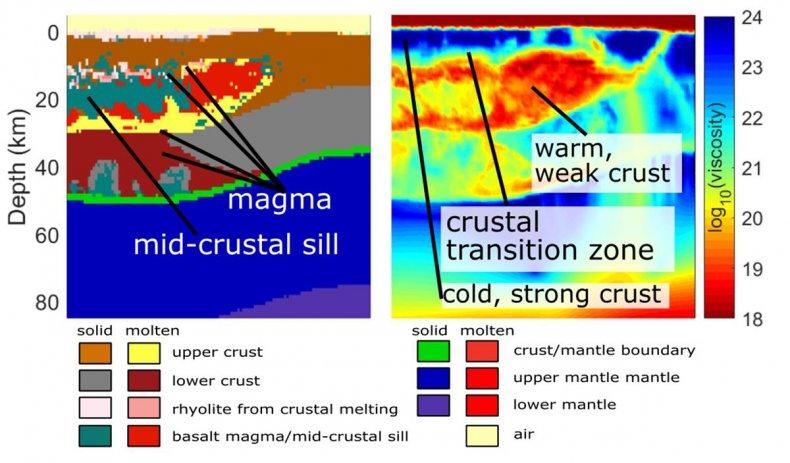 4_17_Magma Sill Yellowstone