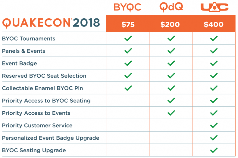 qc2018-ticket-chart