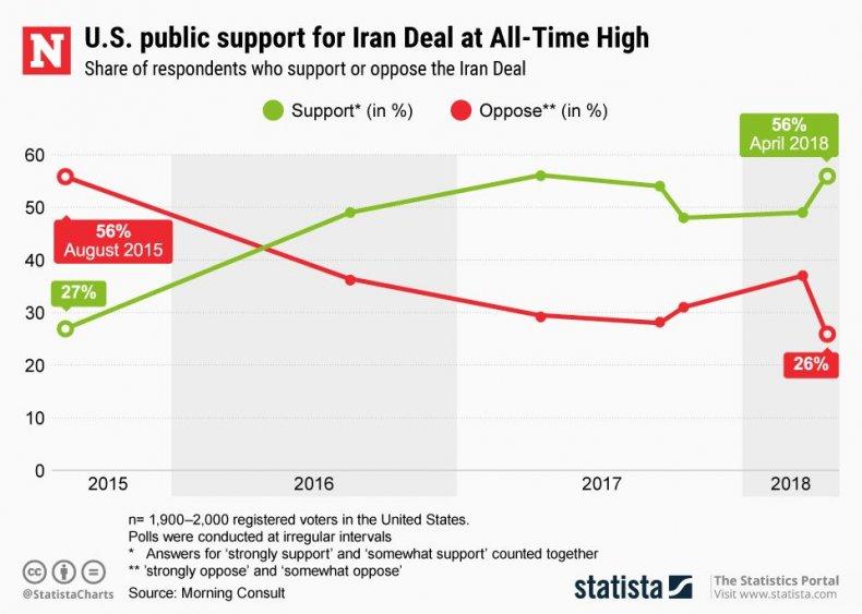 20180508_Iran_Deal