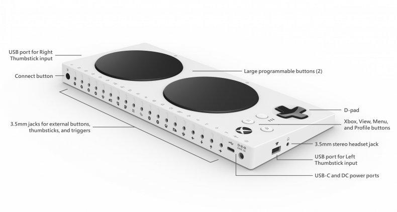 adaptive-controller-back