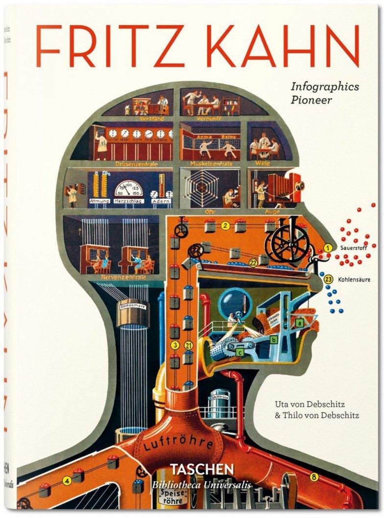 Fritz Kahn - Man Machine infographics pioneer Taschen books