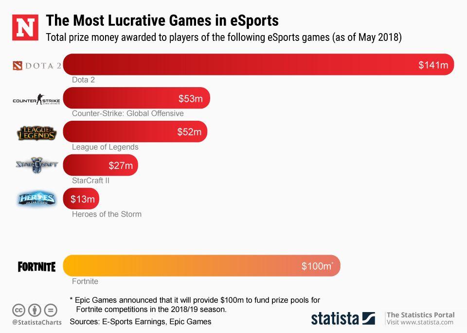 20180523_ESport_Games