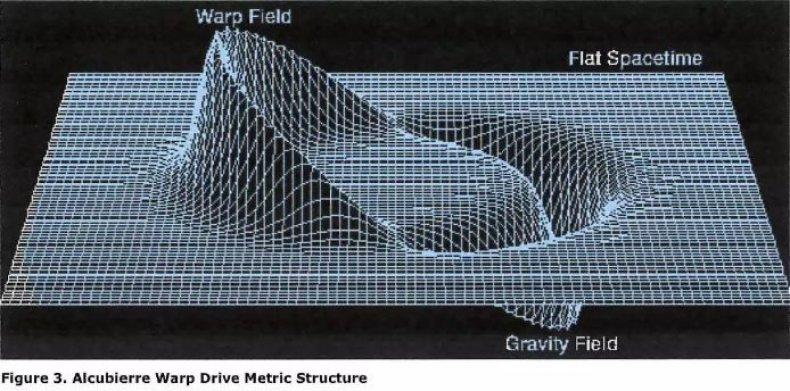 alcubierre-warp-drive-pentagon-ufo