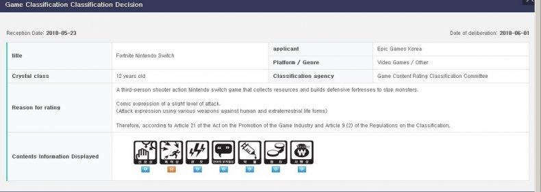Fortnite switch rating