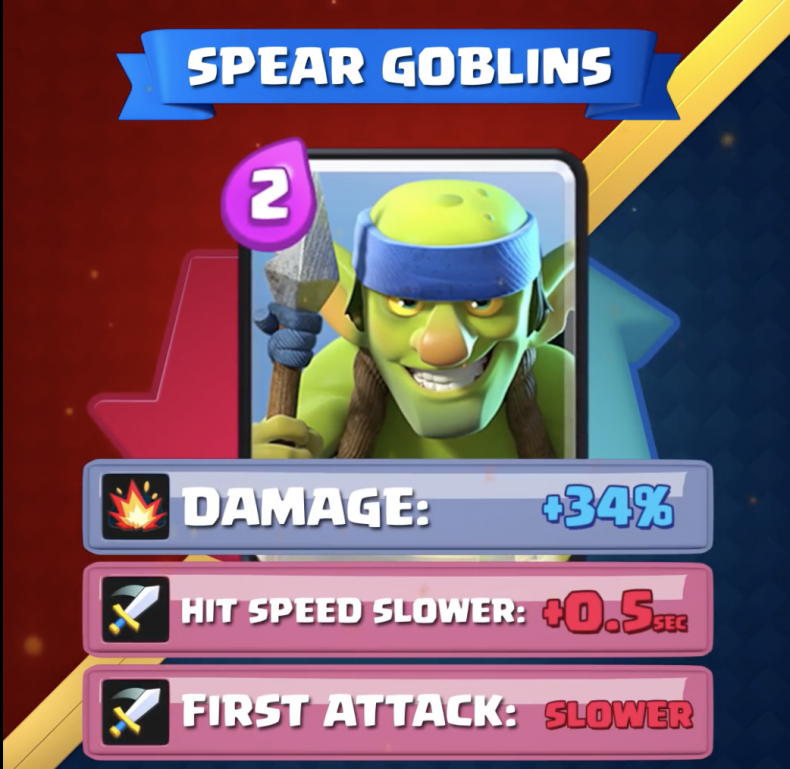 clash, royale, balance, changes, update, June, 2018, buffs, nerf, goblin, hut, mega, knight, valkyrie, supercell