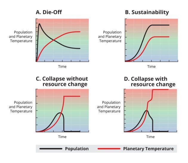 6_5_Sustainability Models