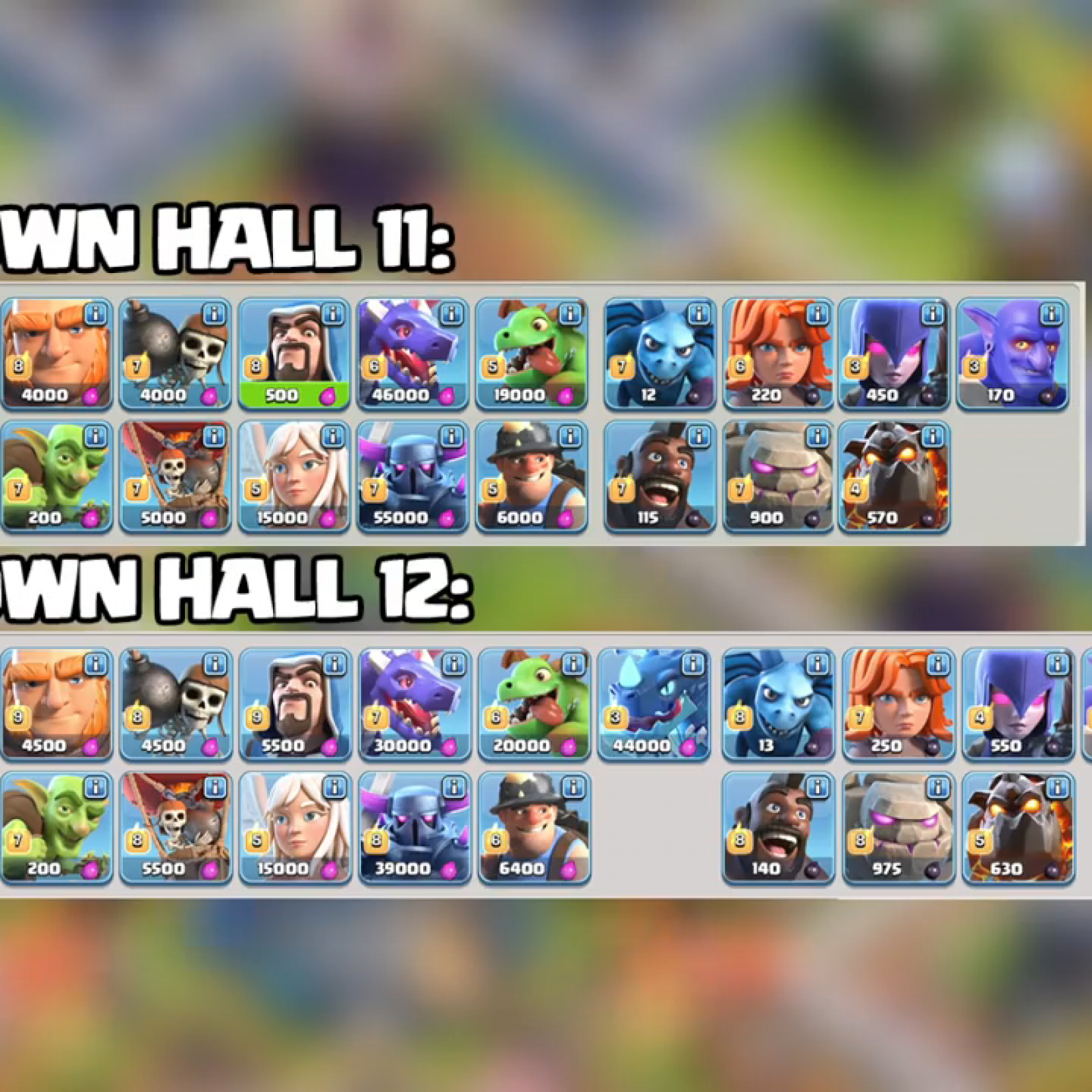 Coc Town Hall 12 Download Clash Of Clans Mod Apk Unlimited