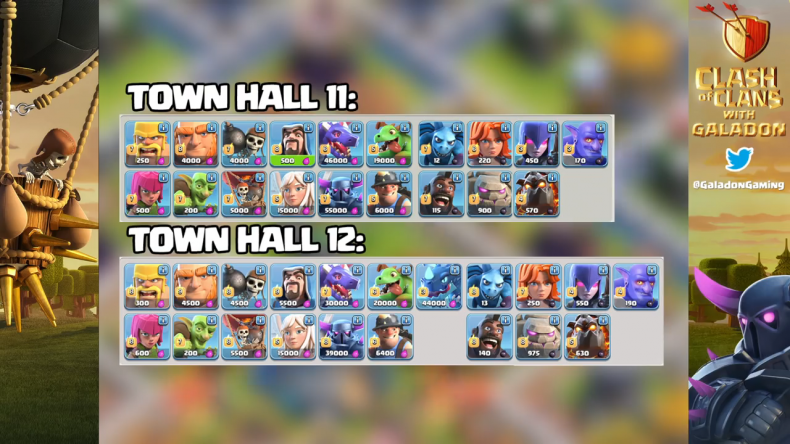 Clash Of Clans Town Hall 12 Troops